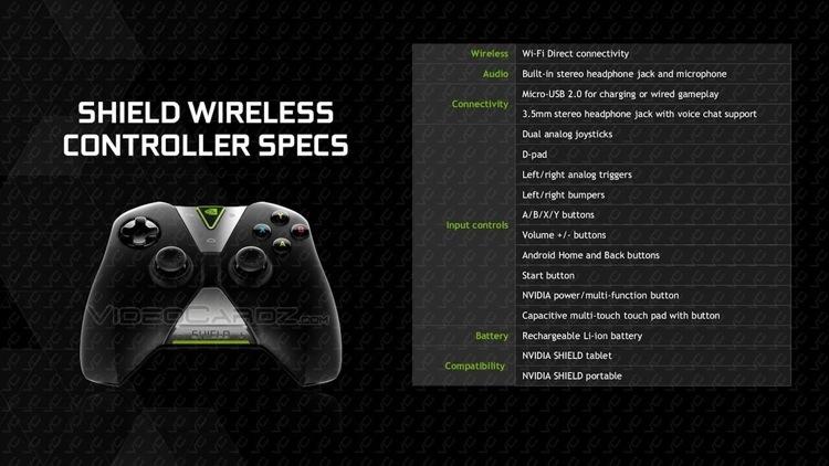 Nvidia щит контроллера дистанционного управления 1