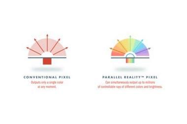 Ключом к параллельной реальности являются пиксели, которые отражают различный свет