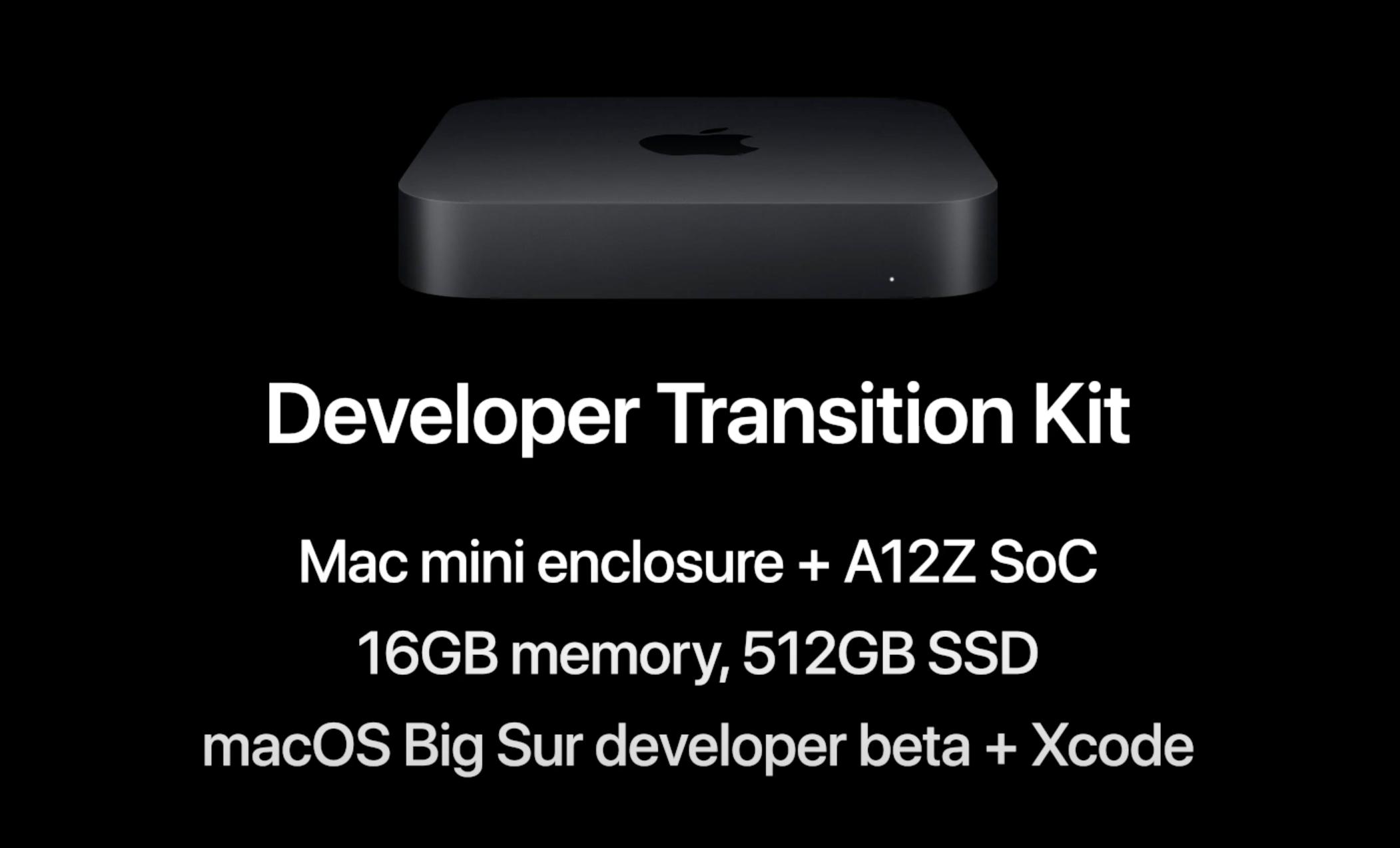 Mac mini Apple Silicon