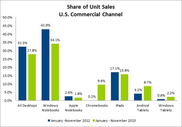 графические планшеты продаж