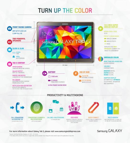 "Samsung_GalaxyTabS_061114 ""width ="" 543 ""height ="" 600 ""srcset ="" https://computercoach.co.nz/wp-content/uploads/2020/07/Samsung-Galaxy-Tab-S-105.jpg 543w, https: //eleseeplee. ru / wp-content / uploads / 2014/06 / Samsung_GalaxyTabS_061114-362x400.jpg 362w, https://elandroidelibre.elespanol.com/wp-content/uploads/2014/06/Samsung_GalaxyTabS_061114.jpg 1200w ""size ="" (max- ширина: 543px) 100vw, 543px ""/></p><div class="